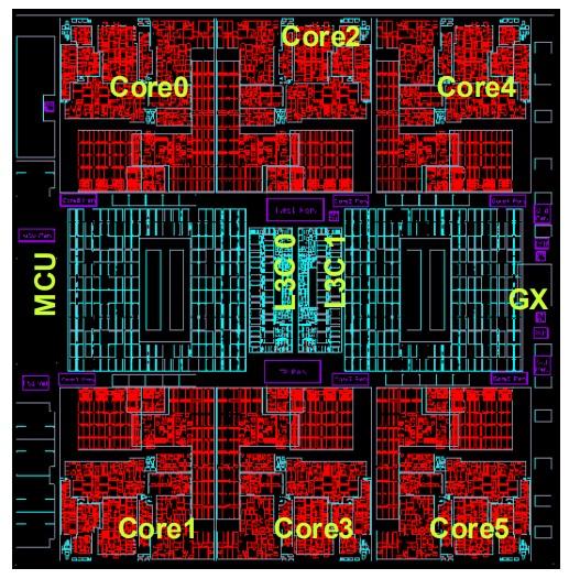 Schematic of the six core IBM zBC12 2828 Processor
