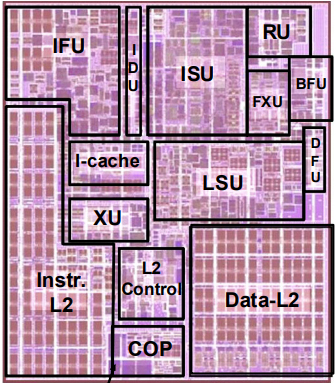 Diagram of the processor in the zEC12 2827