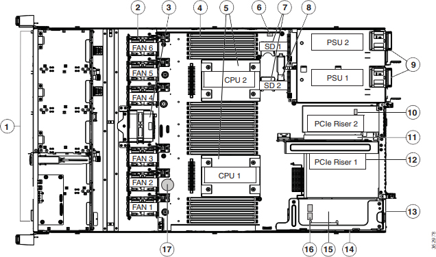 Diagram of a M4 C220 by Cisco